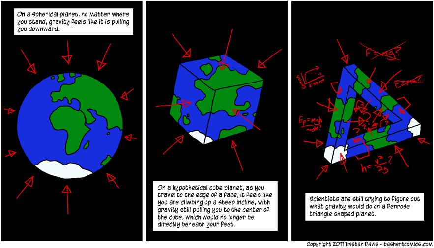 alternate comic title: defying gravity